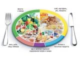 Комплекс Золотой стрелец - иконка «питание» в Шалинском